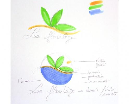 Le Florilège - Création du logo de l'établissement