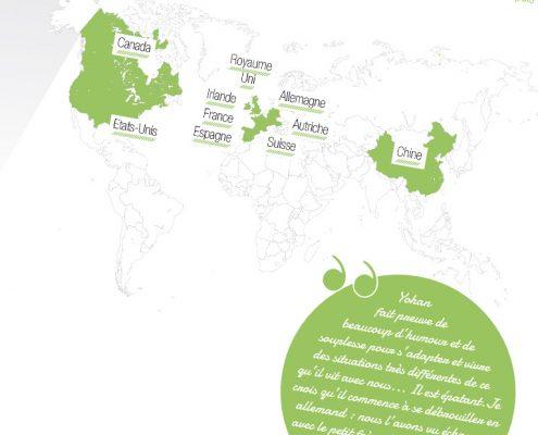 Page de présentation des séjours linguistiques